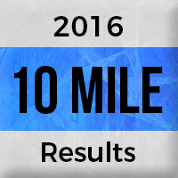 10 Mile Results